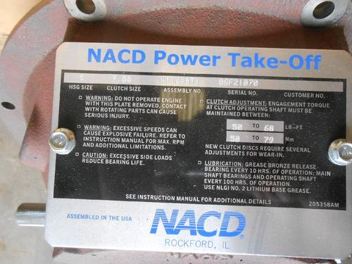 NACD  Equipment (Mounted)
